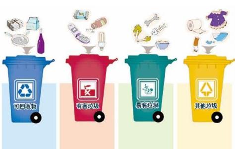 生活垃圾分类实施方案 社区垃圾分类活动方案
