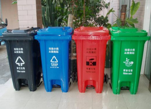 垃圾分类管理制度范文三篇